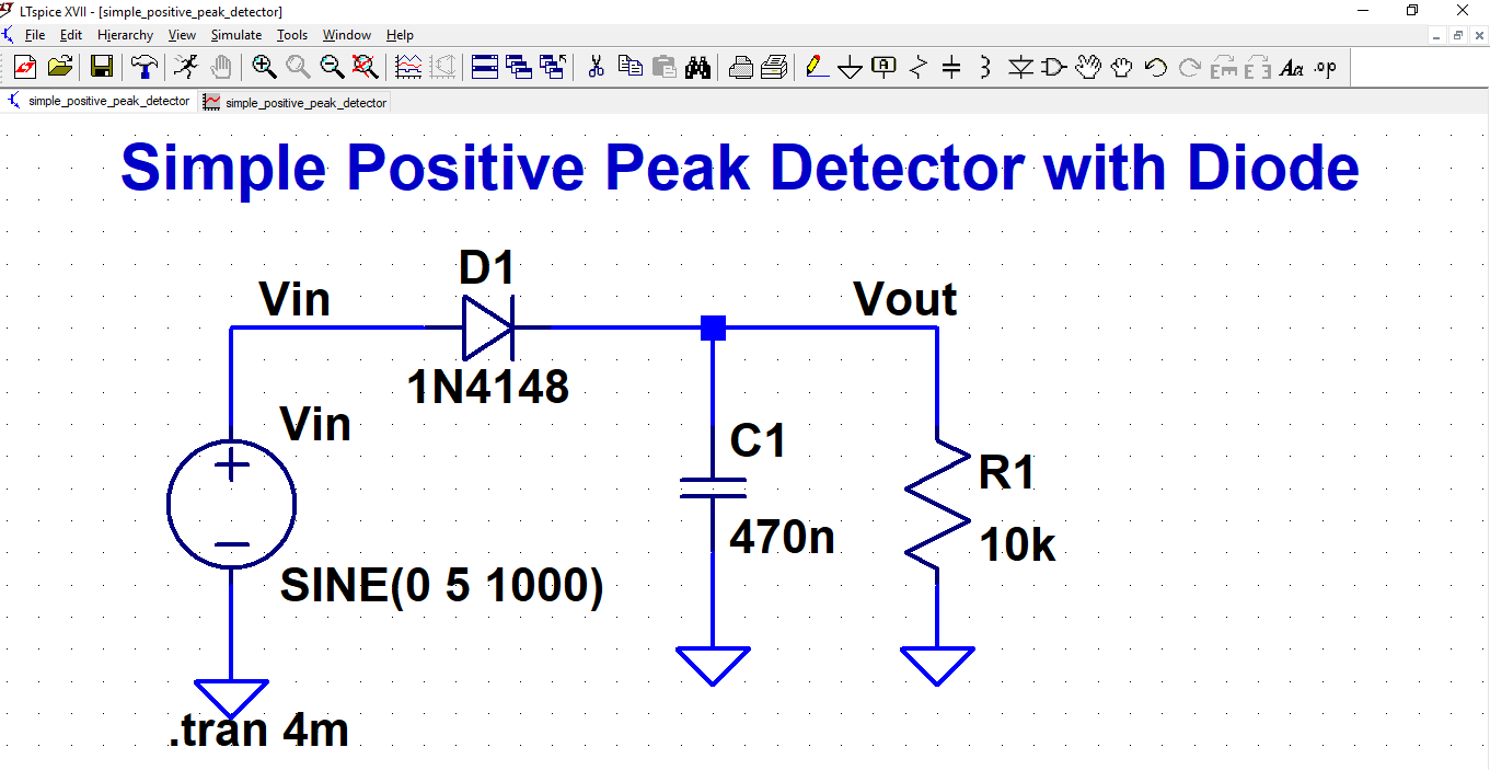 Inderjit Singh Linear Integrated Circuit Design Questions And Answers Voltage Limiter Simulation 1802 Input Output Wave Forms Of Simple Positive Peak Detector Using Diodes Limitations 1 Is Short By One Diode Drop
